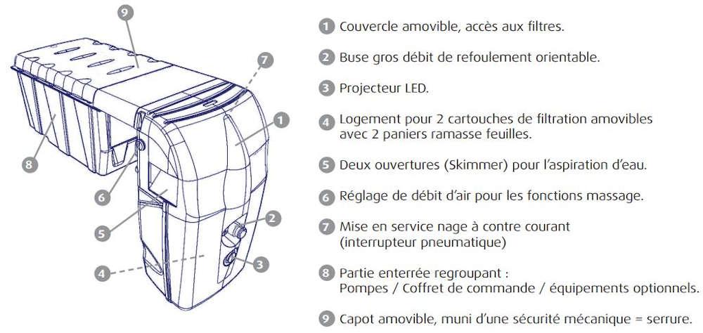 Perspective groupe de filtration monobloc Filtrinov MX18