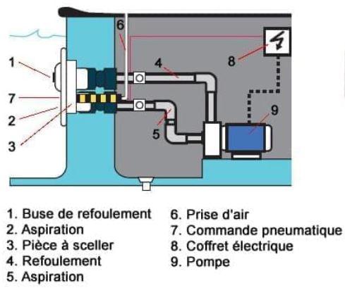 Installation-nage-contre-courant-junior-jet-vag